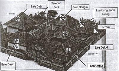 Dena rumah asli Bali